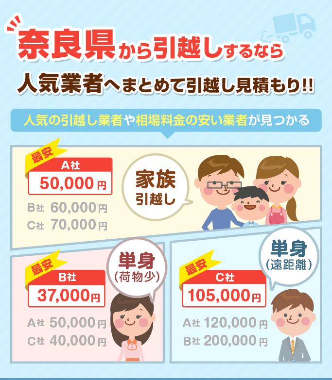 価格.com引越し